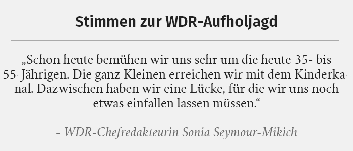 Slider-WDR-4